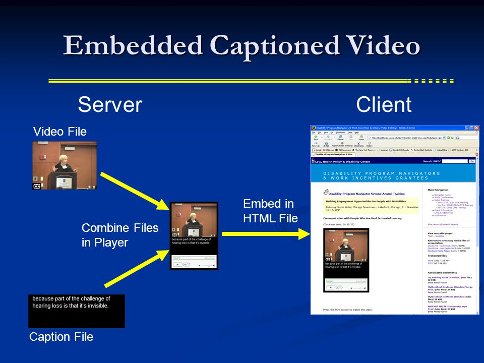 Embedded Captioned Video Embed in HTML File ServerClient Video File Caption File Combine Files in Player