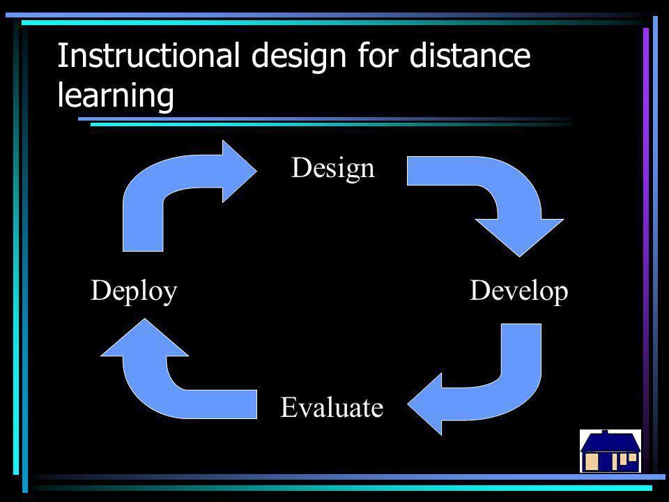 Instructional design for distance learning  Design  Develop  Evaluate  Deploy Design Develop Evaluate Deploy