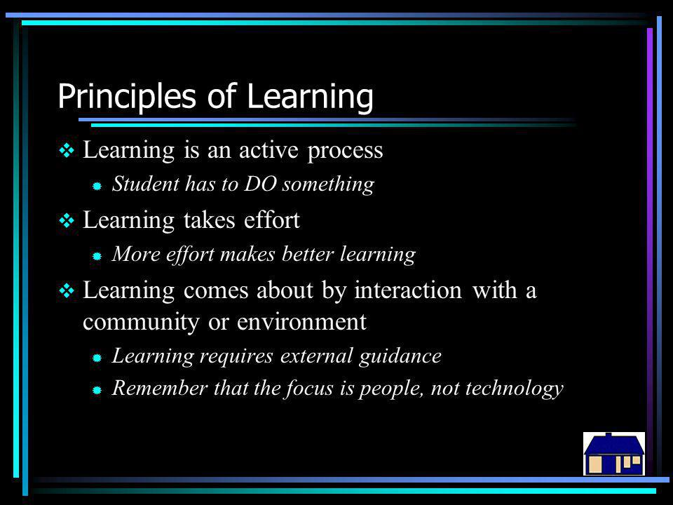 Principles of Learning  Learning is an active process ® Student has to DO something  Learning takes effort ® More effort makes better learning  Learning comes about by interaction with a community or environment ® Learning requires external guidance ® Remember that the focus is people, not technology