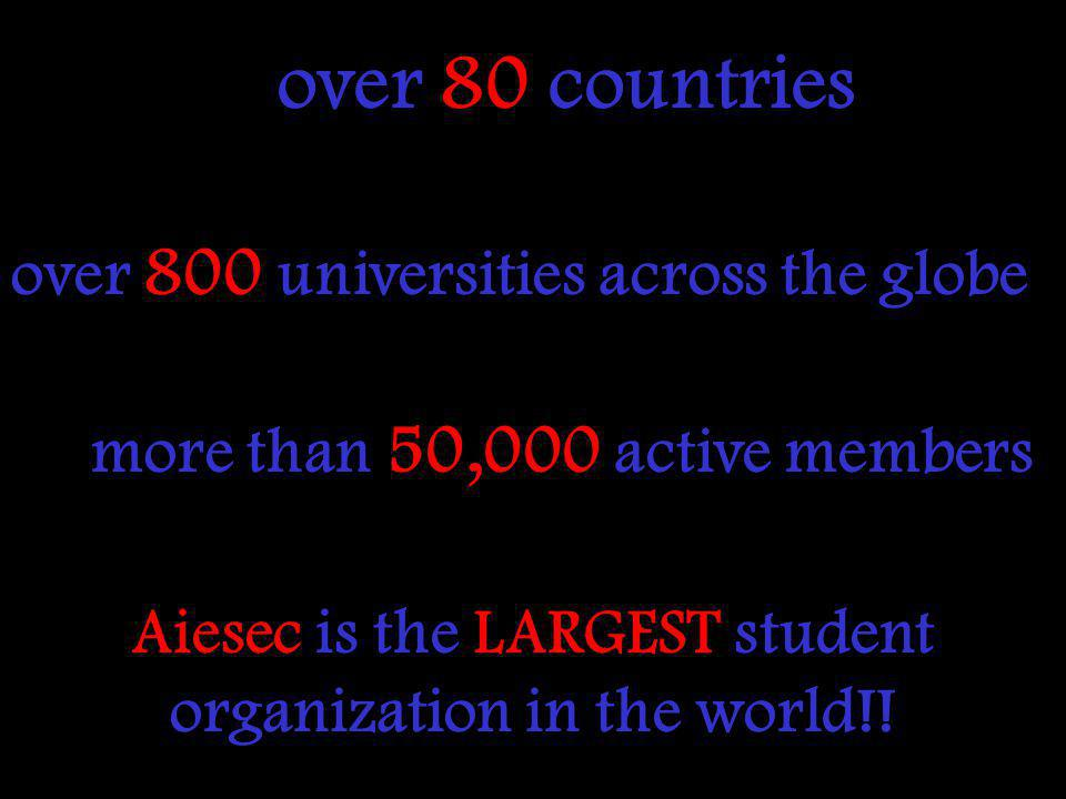 over 80 countries over 800 universities across the globe more than 50,000 active members Aiesec is the LARGEST student organization in the world!!