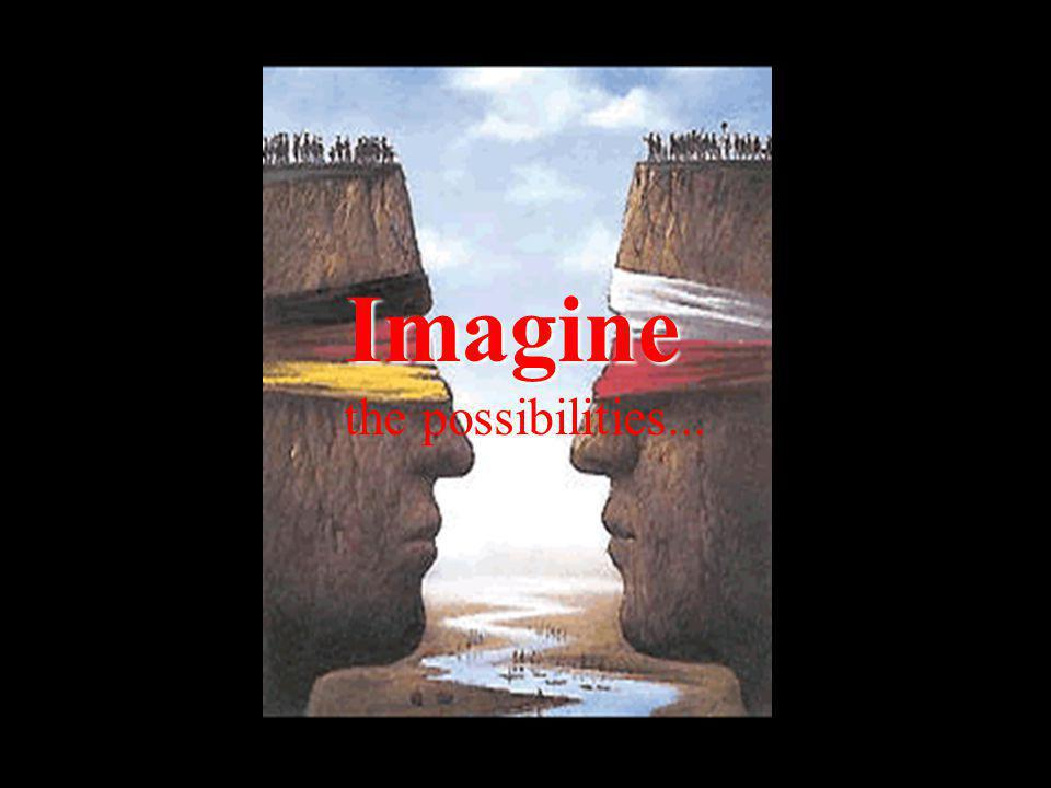 Imagine Imagine the possibilities...