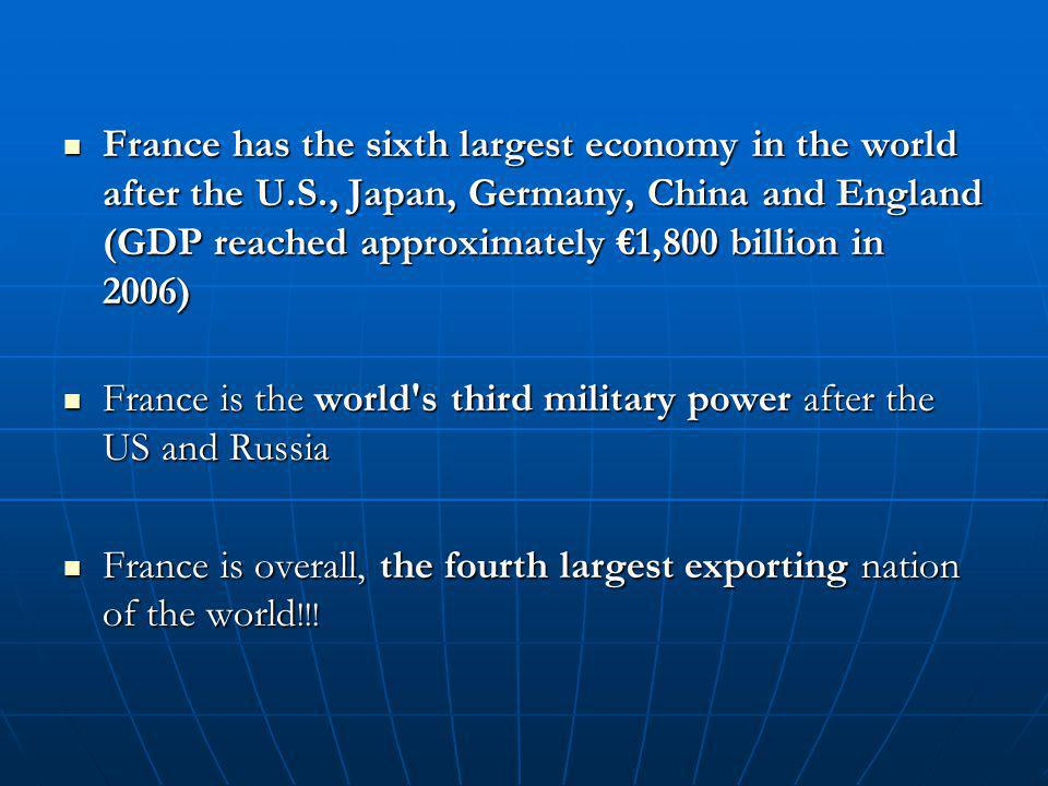France has the sixth largest economy in the world after the U.S., Japan, Germany, China and England (GDP reached approximately €1,800 billion in 2006)