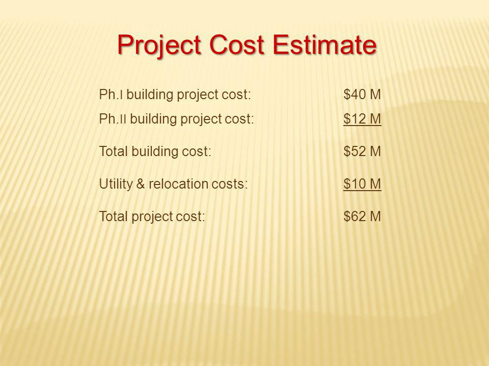 Project Cost Estimate Ph. I building project cost: $40 M Ph.