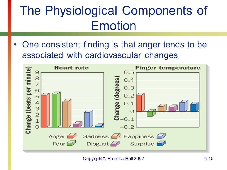 Copyright © Prentice Hall 20076-41 The Physiological Components of Emotion We can observe physiological patterns in certain emotions such as embarrassment, which can lead to blushing.