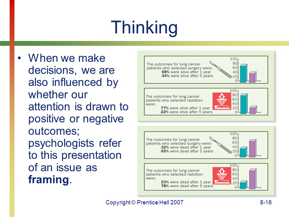 Copyright © Prentice Hall 20078-16 Thinking When we make decisions, we are also influenced by whether our attention is drawn to positive or negative o
