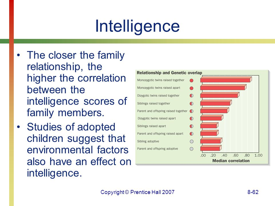 Copyright © Prentice Hall 20078-62 Intelligence The closer the family relationship, the higher the correlation between the intelligence scores of fami
