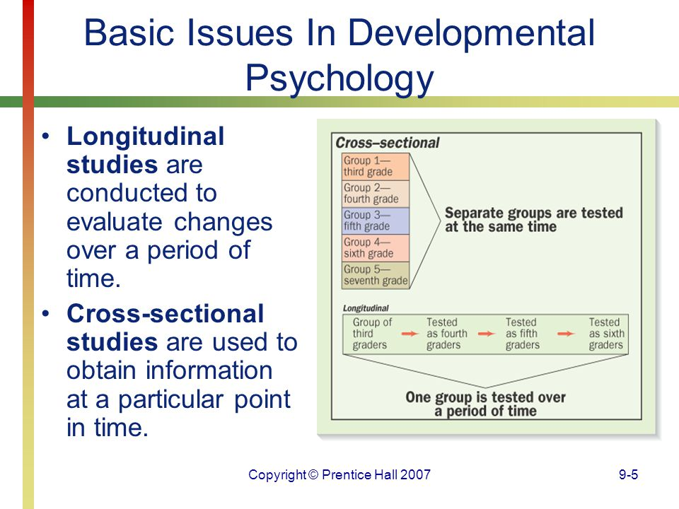 Copyright © Prentice Hall 20079-5 Basic Issues In Developmental Psychology Longitudinal studies are conducted to evaluate changes over a period of tim