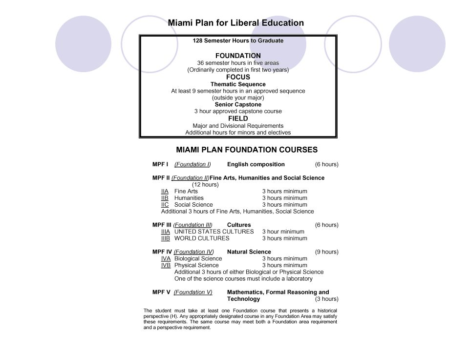 Developmental Advising and Liberal Education Same underlying philosophy, each informs and enhances our practice The Miami Plan for Liberal Education is an invaluable tool when taking a developmental approach to our work with students.
