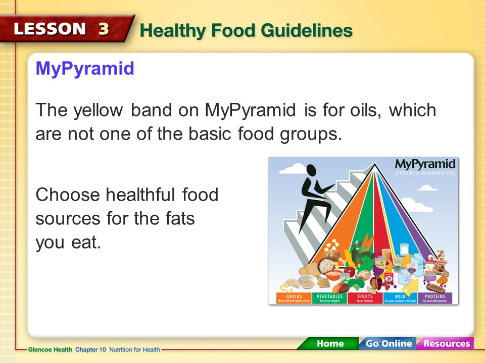 MyPyramid The yellow band on MyPyramid is for oils, which are not one of the basic food groups.