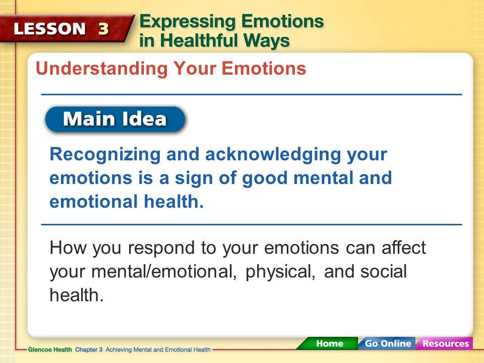 emotions hormones hostility empathy defense mechanisms