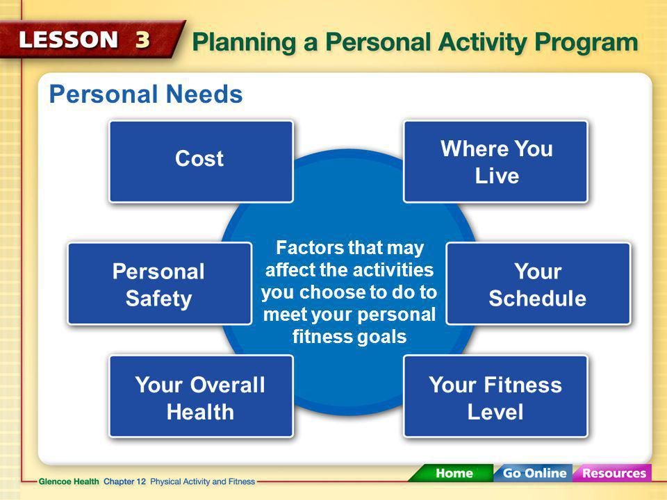 Workout Vary your activities throughout the week to build different elements of fitness.