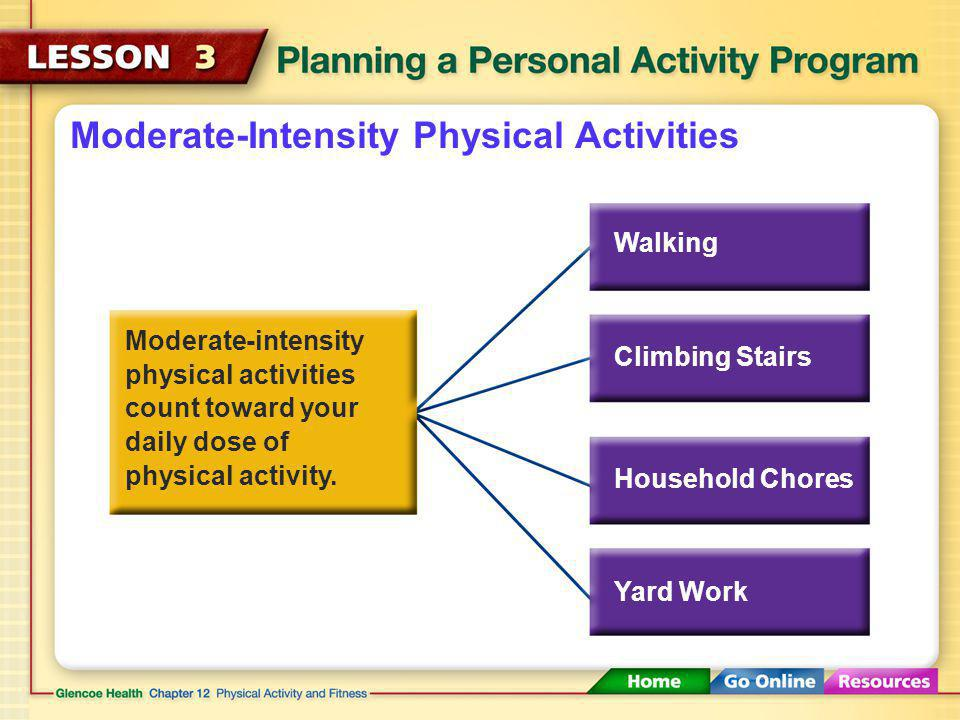 Principles of Building Fitness Regularity means working out on a regular basis.