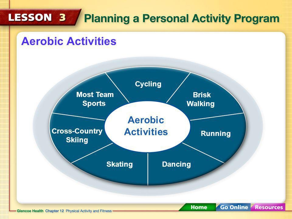 Aerobic Activities Aerobic activity raises your heart rate. Aim for at least three 20-minute sessions each week of vigorous aerobic activity.