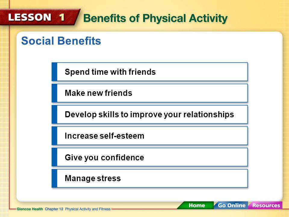 Mental and Emotional Benefits Stress Relief Mood Enhancement Improved Self-Esteem Better Sleep
