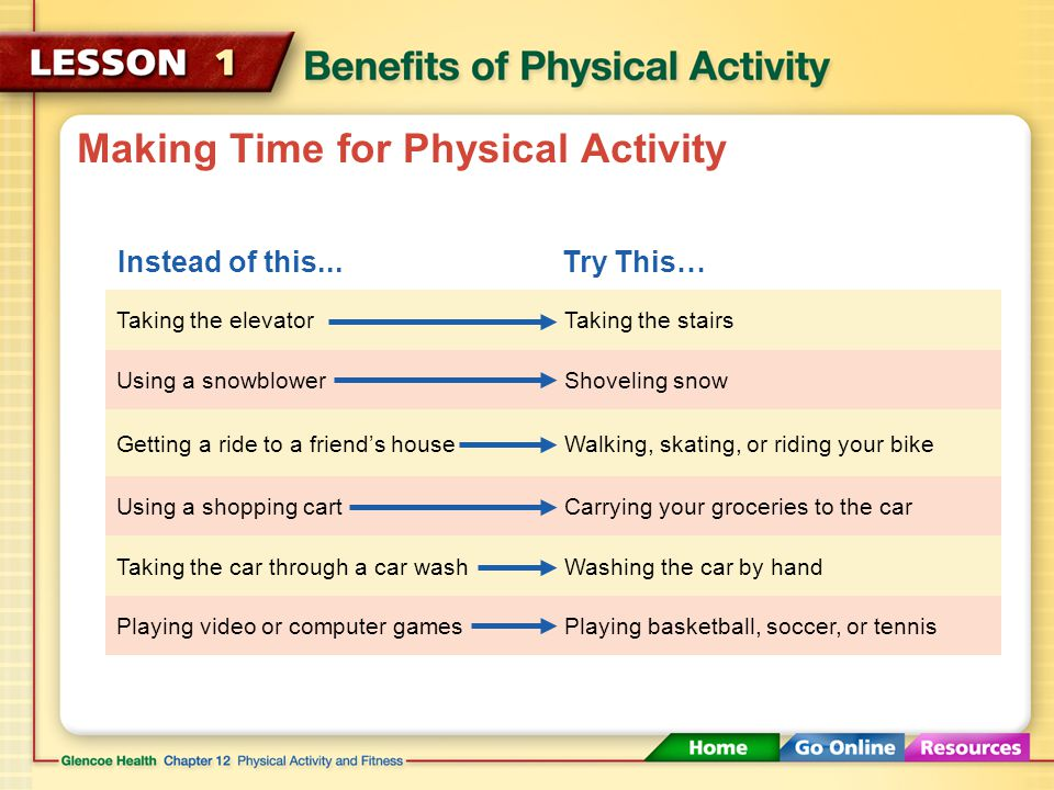 Making Time for Physical Activity There are several ways to fit physical activity into your daily life. Engaging in 10 minutes of physical activity si