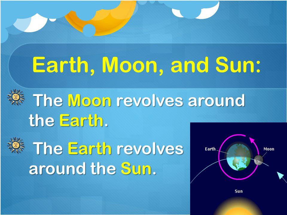 Earth, Moon, and Sun: The Moon revolves around the Earth. The Moon revolves around the Earth. The Earth revolves around the Sun. The Earth revolves ar