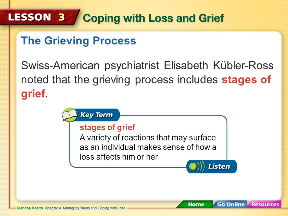Expressing Grief The grieving process can help people accept the loss and start to heal. Feelings of loss are very personal. Everyone grieves in their