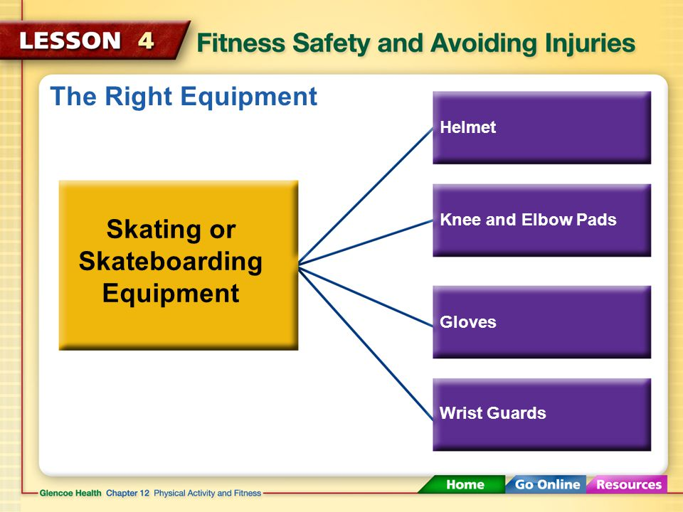 The Right Equipment Cycling Equipment Make sure your helmet is approved by Snell or ANSI. Always wear a helmet that fits you properly. Use front and r