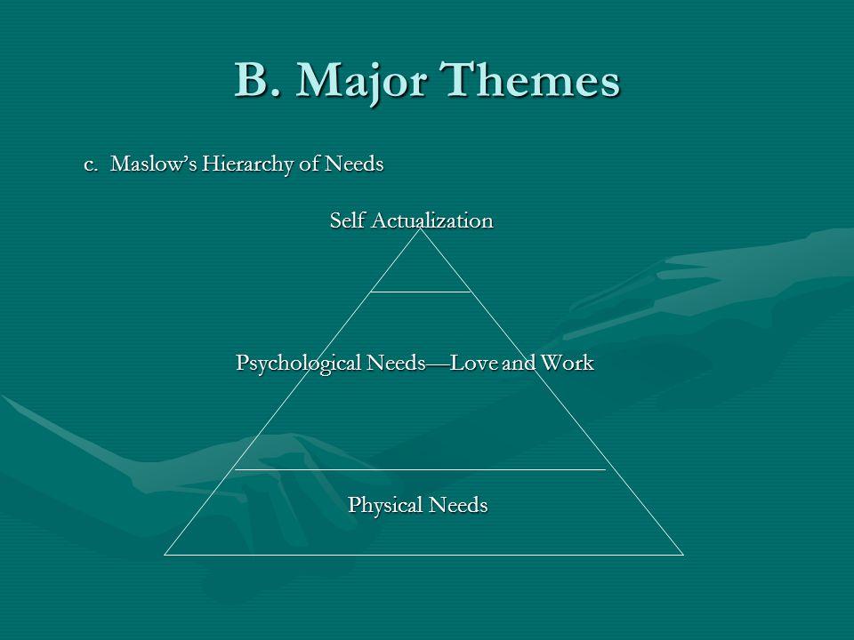 B. Major Themes c.