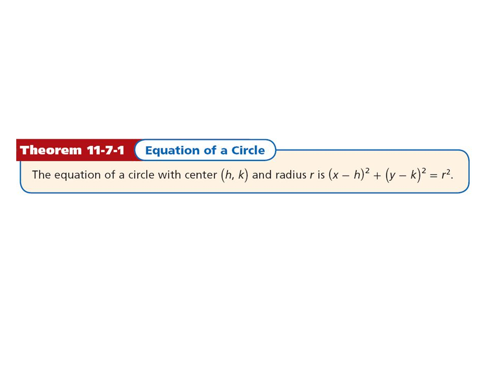 Example 1A: Writing the Equation of a Circle Write the equation of each circle.