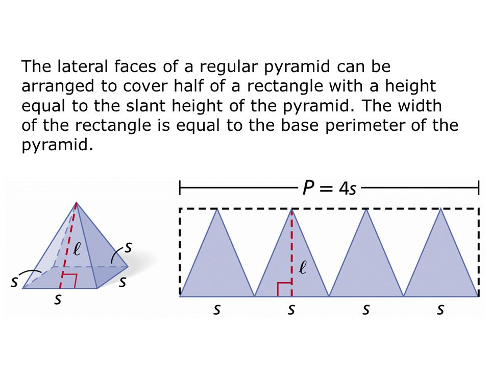 The lateral faces of a regular pyramid can be arranged to cover half of a rectangle with a height equal to the slant height of the pyramid. The width