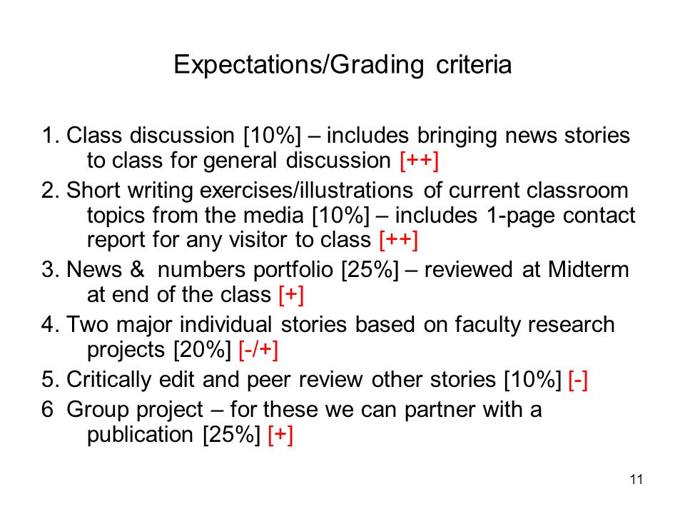 11 Expectations/Grading criteria 1. Class discussion [10%] – includes bringing news stories to class for general discussion [++] 2. Short writing exer