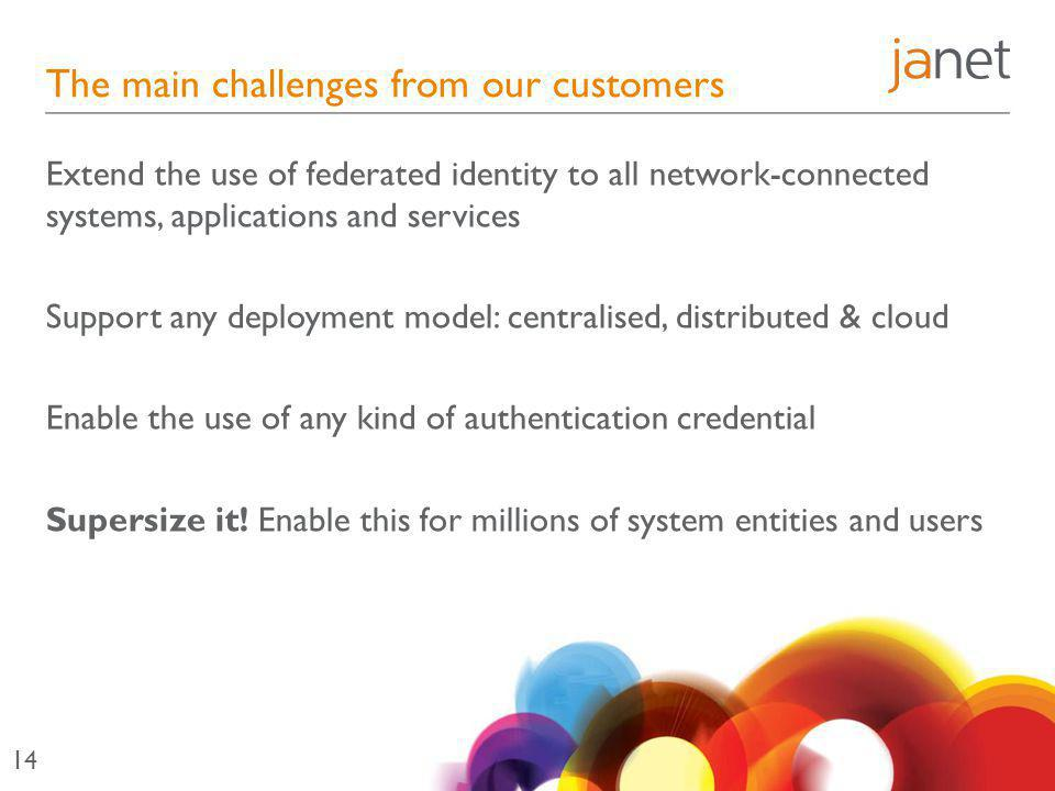 The main challenges from our customers Extend the use of federated identity to all network-connected systems, applications and services Support any deployment model: centralised, distributed & cloud Enable the use of any kind of authentication credential Supersize it.