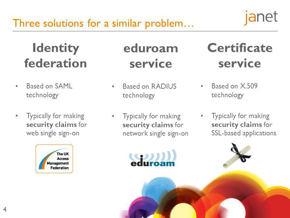 Three solutions for a similar problem… 4 eduroam service Based on RADIUS technology Typically for making security claims for network single sign-on Identity federation Based on SAML technology Typically for making security claims for web single sign-on Certificate service Based on X.509 technology Typically for making security claims for SSL-based applications