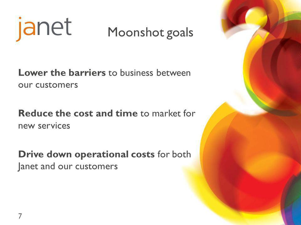 Moonshot goals Lower the barriers to business between our customers Reduce the cost and time to market for new services Drive down operational costs for both Janet and our customers 7