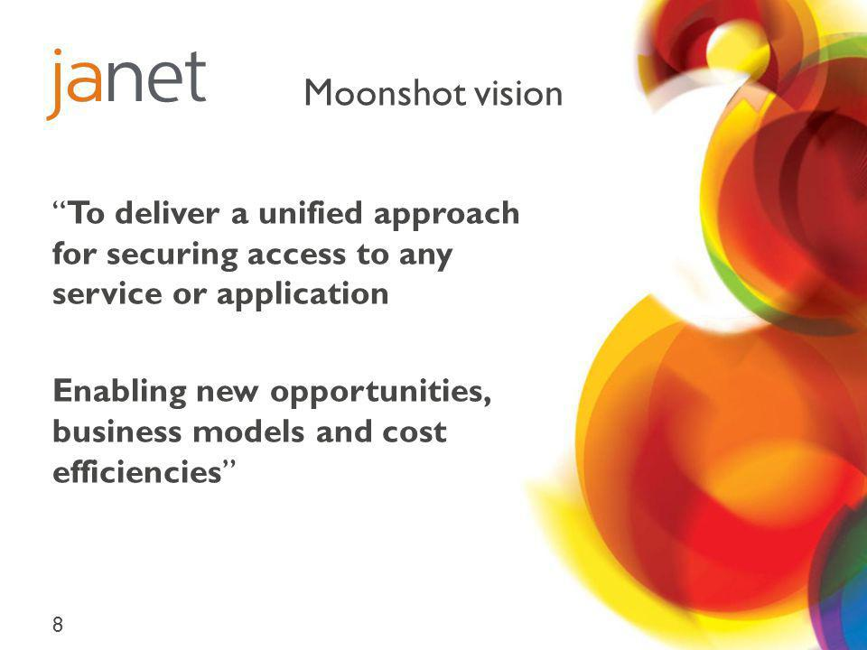 Moonshot vision To deliver a unified approach for securing access to any service or application Enabling new opportunities, business models and cost efficiencies 8