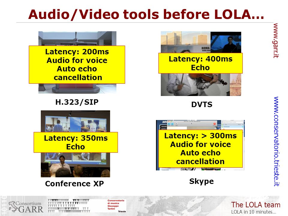 The LOLA team LOLA in 10 minutes… www.conservatorio.trieste.it H.323/SIP Audio/Video tools before LOLA… DVTS Conference XP Skype Latency: 400ms Echo Latency: 200ms Audio for voice Auto echo cancellation Latency: 350ms Echo Latency: > 300ms Audio for voice Auto echo cancellation
