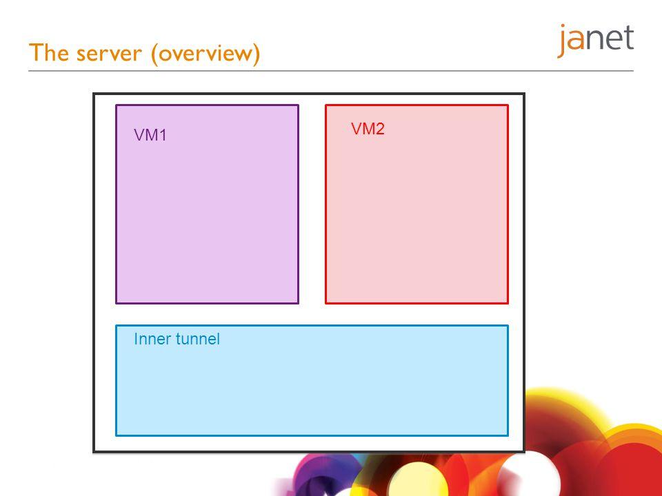 The server (overview) VM1 VM2 Inner tunnel