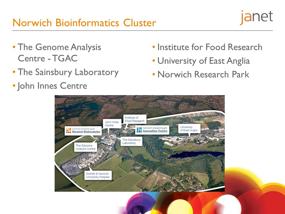 Norwich Bioinformatics Cluster The Genome Analysis Centre - TGAC The Sainsbury Laboratory John Innes Centre Institute for Food Research University of East Anglia Norwich Research Park