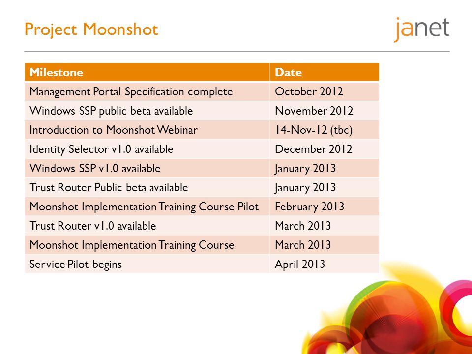 MilestoneDate Management Portal Specification completeOctober 2012 Windows SSP public beta availableNovember 2012 Introduction to Moonshot Webinar14-N