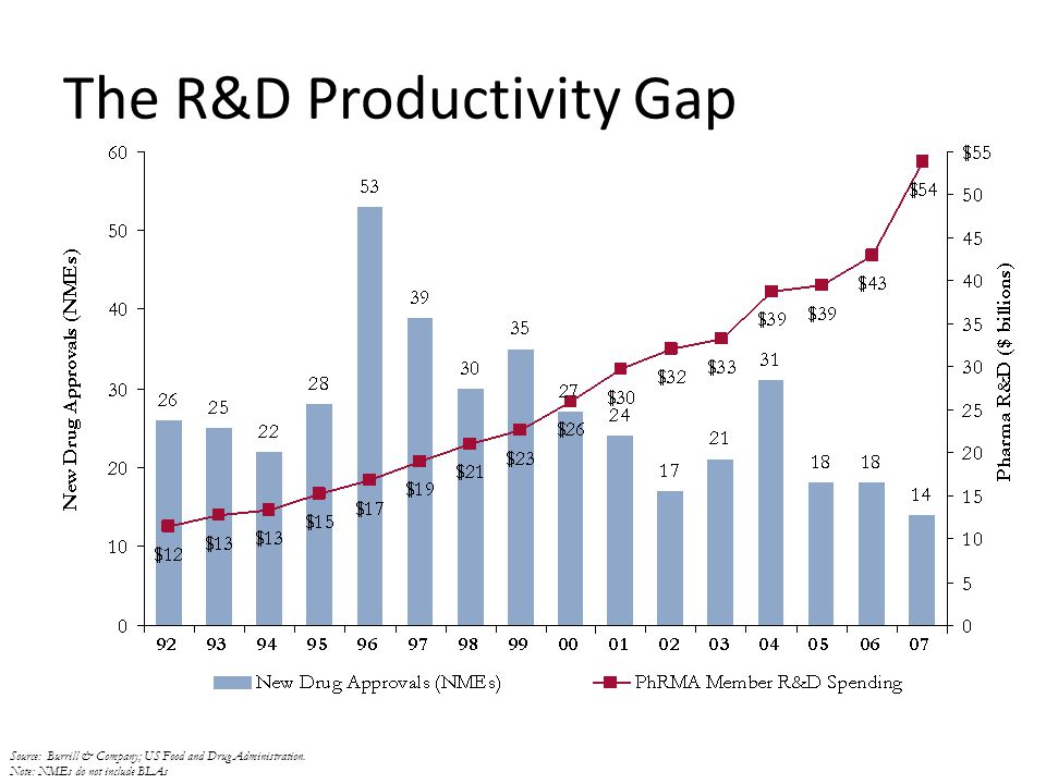 15 Lead Optimisation within Drug Discovery