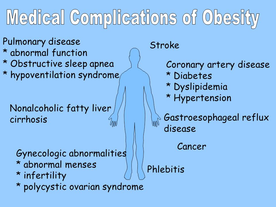 Bariatric Medicine Test 1.All of the following are medical complications of obesity EXCEPT: a.