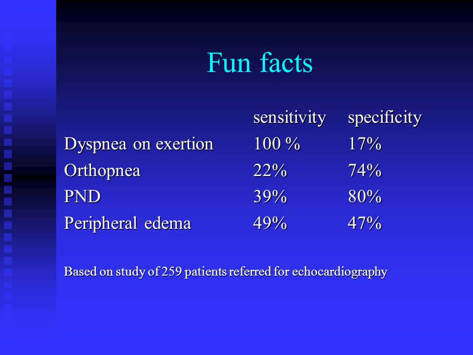 Fun facts sensitivityspecificity Dyspnea on exertion100 %17% Orthopnea22%74% PND39%80% Peripheral edema 49%47% Based on study of 259 patients referred for echocardiography