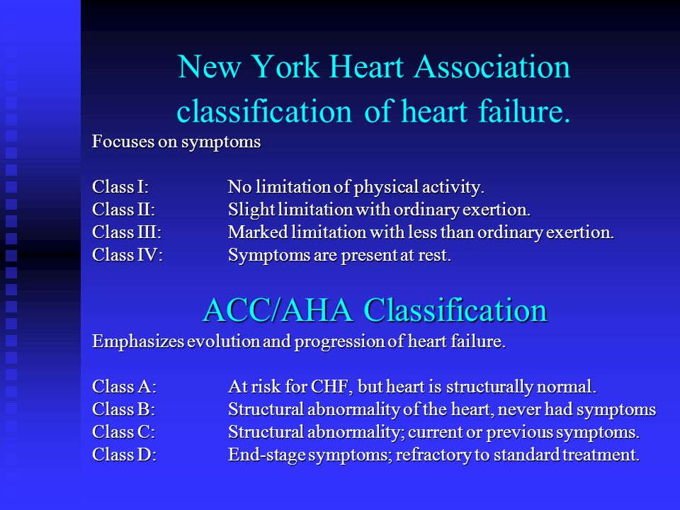 New York Heart Association classification of heart failure.