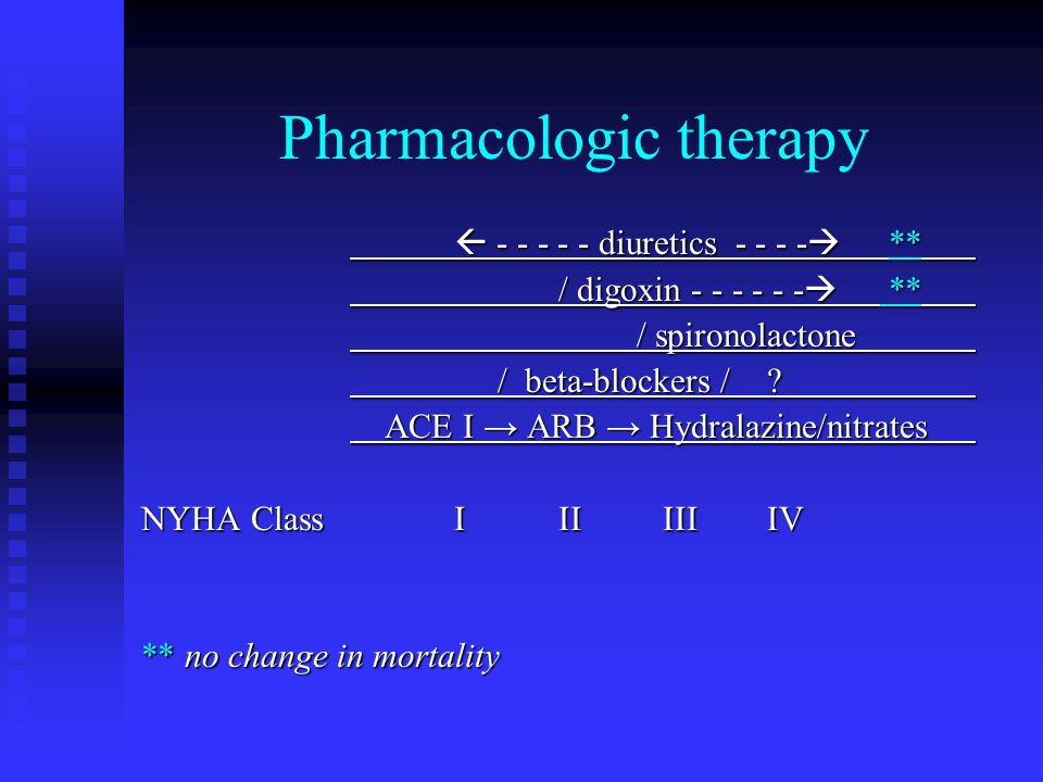 Pharmacologic therapy  - - - - - diuretics - - - -  ** / digoxin - - - - - -  ** / spironolactone / spironolactone / beta-blockers /.