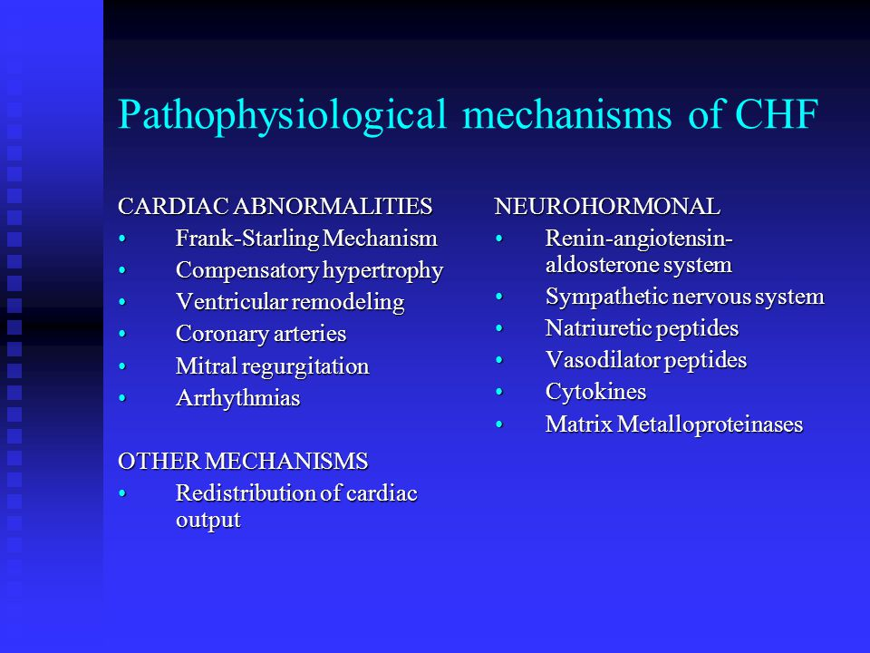 Pathophysiological mechanisms of CHF CARDIAC ABNORMALITIES Frank-Starling MechanismFrank-Starling Mechanism Compensatory hypertrophyCompensatory hypertrophy Ventricular remodelingVentricular remodeling Coronary arteriesCoronary arteries Mitral regurgitationMitral regurgitation ArrhythmiasArrhythmias OTHER MECHANISMS Redistribution of cardiac outputRedistribution of cardiac output NEUROHORMONAL Renin-angiotensin- aldosterone system Sympathetic nervous system Natriuretic peptides Vasodilator peptides Cytokines Matrix Metalloproteinases