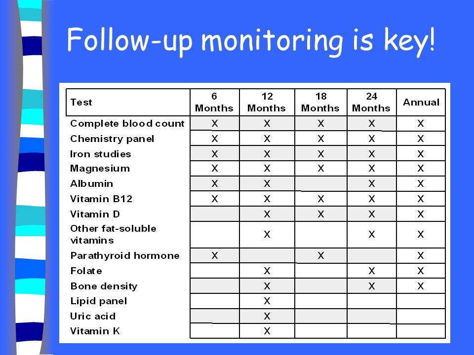 Follow-up monitoring is key!