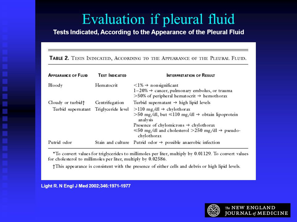 Light R. N Engl J Med 2002;346:1971-1977 Tests Indicated, According to the Appearance of the Pleural Fluid Evaluation if pleural fluid