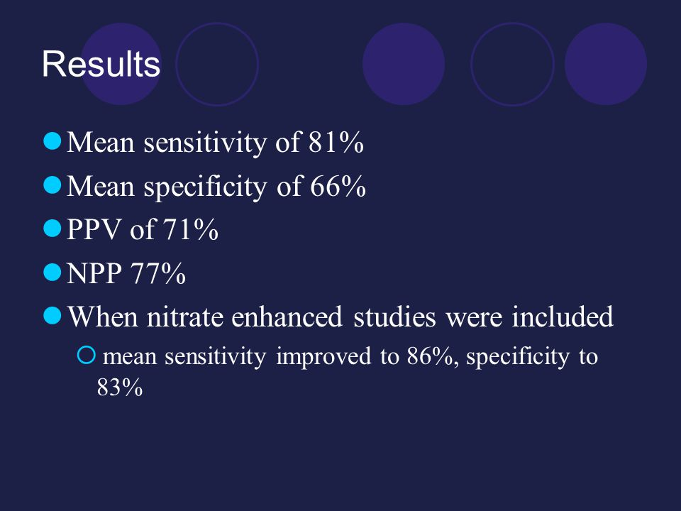 Results Mean sensitivity of 81% Mean specificity of 66% PPV of 71% NPP 77% When nitrate enhanced studies were included  mean sensitivity improved to 86%, specificity to 83%