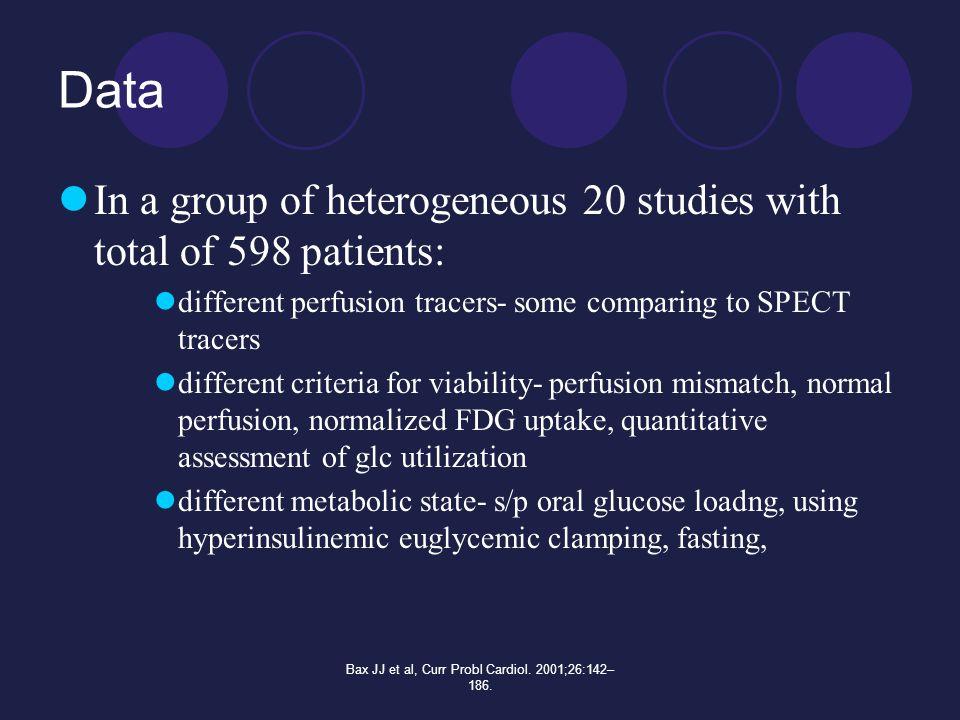 Bax JJ et al, Curr Probl Cardiol.2001;26:142– 186.