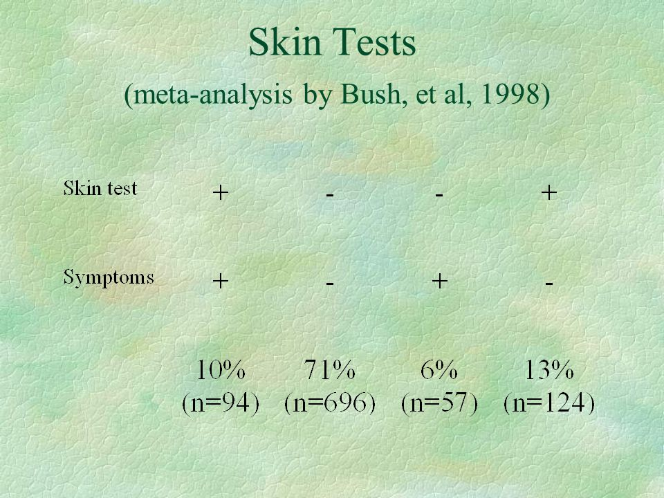 Skin Tests (meta-analysis by Bush, et al, 1998)