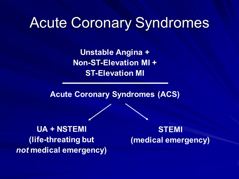 Acute Coronary Syndromes Unstable Angina + Non-ST-Elevation MI + ST-Elevation MI Acute Coronary Syndromes (ACS) UA + NSTEMI (life-threating but not medical emergency) STEMI (medical emergency)