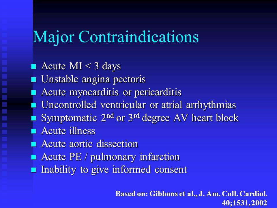 Major Contraindications Acute MI < 3 days Acute MI < 3 days Unstable angina pectoris Unstable angina pectoris Acute myocarditis or pericarditis Acute