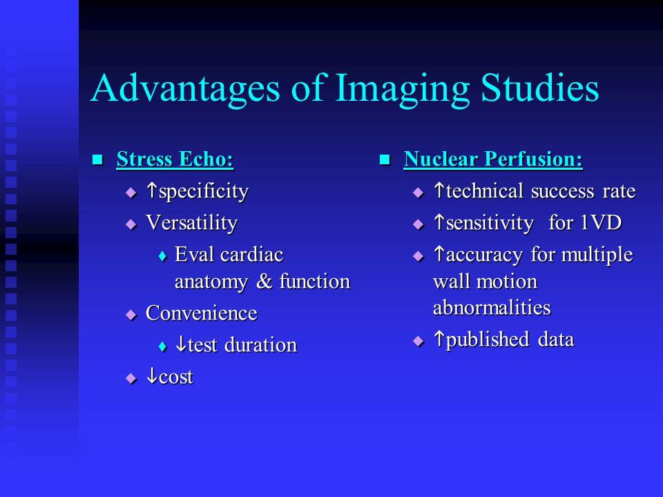 Advantages of Imaging Studies Stress Echo: Stress Echo:   specificity  Versatility  Eval cardiac anatomy & function  Convenience   test duratio