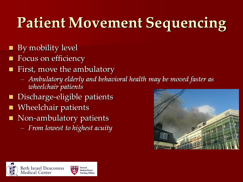 Patient Movement Sequencing By mobility level By mobility level Focus on efficiency Focus on efficiency First, move the ambulatory First, move the amb