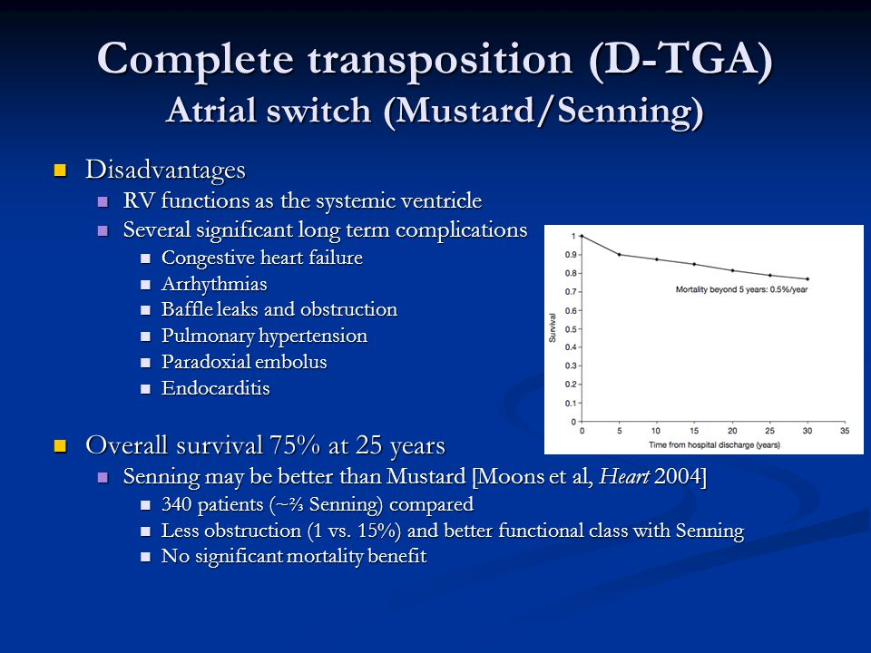 Complete transposition (D-TGA) Atrial switch (Mustard/Senning) Disadvantages Disadvantages RV functions as the systemic ventricle RV functions as the